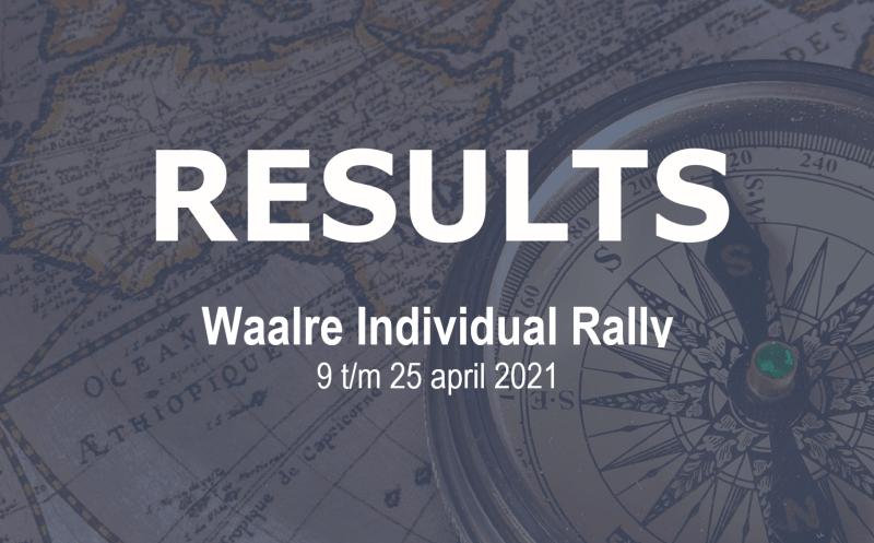 Uitslag Waalre Individual Rally 2021